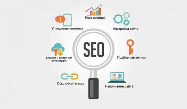 Картинки по запросу Преимущества поисковой оптимизации SEO