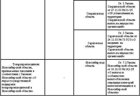 Оптимизация налогов саратов форма регистрации ооо ромашка